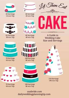 #Wedding #Cake #Size & #Serving #Guide