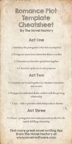 Beginner's Novel Writing Tips by The Novel Factory: Romance Novel Plot Template Cheatsheet