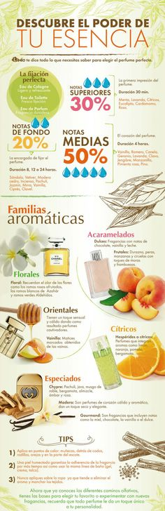 Como elegir el perfume perfecto para ti. #perfumes #infografia