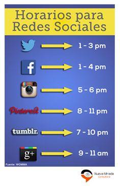 Sabías que existen horarios para publicar en las #Redes #Sociales para tener mayor audiencia en tus publicaciones?  Compartimos con ustedes los horarios según cada Red Social.