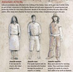 mission san jose spanish and native americans - Google ...
