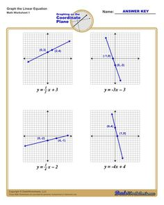 Linear equations worksheets, slope intercept form worksheets, graphing systems of equations and more! All worksheets ready to print with coordinate plane graphs and answer keys! Graphing Linear Inequalities, Graphing Worksheets, Free Printable Math Worksheets, Algebra Equations, Linear Function, Pythagorean Theorem, Basic Math, Math Facts, Elementary Math