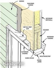 Replace a worn, drafty front door with a stylish new energy-efficient one. Replacement doors come pre-hung in a weatherstripped frame and you don't have to be a master carpenter to do a first-class job. We'll show you the techniques that will result in a perfect, weathertight installation.