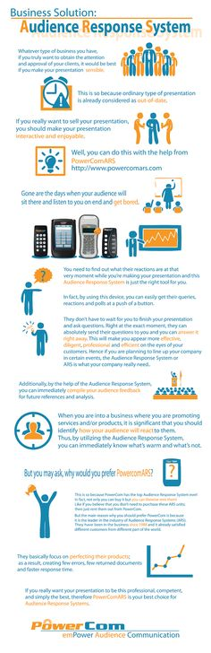 Infographic: Why us Audience Response System for your next business meeting