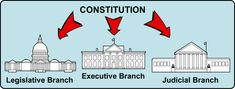 The judicial branch of our government is a part of the checks and balance system of our government.  Click on pin to preview our Children DVD about the Judicial branch.