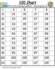 120 Chart Missing Random Numbers Grade 1 Free - Imagez co