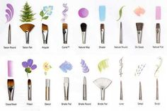 Self-taught Stroke: Different types, shapes and uses of paint brushes Trazo Autodidacta: Diferentes tipos, formas y usos de pinceles de pintura Self-taught Stroke: Different types, shapes and uses of paint brushes Nail Art Brushes, Paint Brushes, Nail Art Tools, Acrylic Brushes, Nail Art Supplies, Painting Tips, Painting Techniques, Nail Art Techniques, Watercolor Pencils Techniques