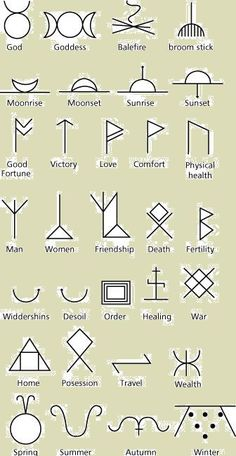 Wiccan, Elemental & Alchemical Symbols
