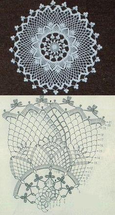 Cast On Without a Slip Knot by Crochet Baby Dress Pattern, Crochet Doily Diagram, Crochet Lace Edging, Crochet Doily Patterns, Love Crochet, Irish Crochet, Crochet Doilies, Crotchet Stitches, Thread Crochet