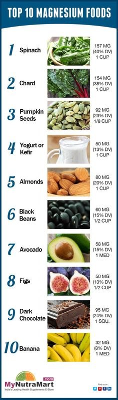 Top 10 Magnesium Foods Healthy Tips, Healthy Choices, Healthy Snacks, Healthy Recipes, Magnesium Foods, Magnesium Benefits, Magnesium Deficiency, Magnesium Oil, Magnesium Glycinate Benefits