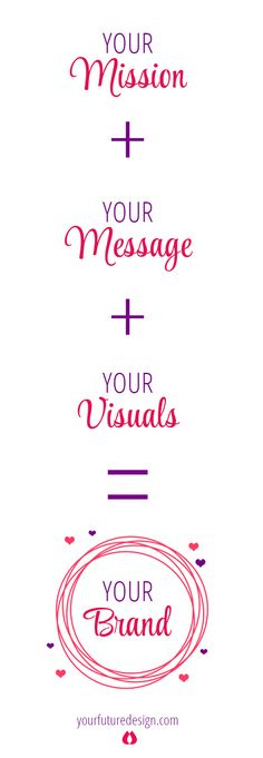 Your Mission + Your Message + Your Visual = Your Brand never underestimate the power of your unique way to create! <3 You are one of the kind! Show up, trust, be seen, earn money with who you are!
