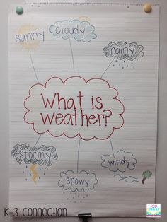 Weatherchart have kids draw each type of weather and go over one at a time. This would be a good launching point in science for the students to understand the basic weather patterns. Weather Kindergarten, Teaching Weather, Preschool Weather, Weather Science, Weather Unit, Weather And Climate, Kindergarten Science, Science Classroom, Teaching Science