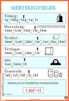 az idő mértékegységei - Google keresés Math 2, Math Games, Math Activities, Learning Styles, Kids Learning, Back To School, High School, Dyscalculia, Language Study