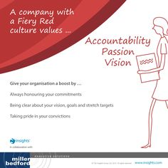A company with a Fiery Red culture values. Accountability, passion and vision… Insights Discovery, Red Energy, Working People, Fiery Red, Teaching Science, Life Coaching, Archetypes, Personality Types, Workplace