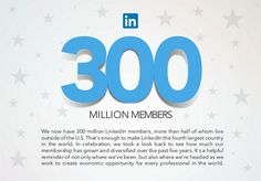 300 milhões de infografia Compartilhar