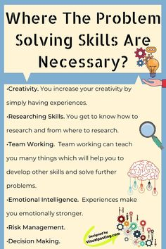 Where the problem solving skills are necessary?  - Problem Solving