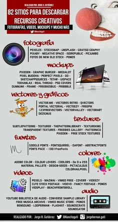 #Multimedia #RedesSociales #SocialMedia #RedesSocialesenEspañol