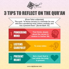 Image result for infographic of the surahs Think Deeply, Heart And Mind, Quran, Verses, Reflection, Infographic, Mindfulness, Tips, Image