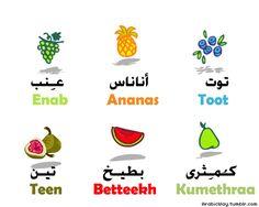 Fruit in Arabic