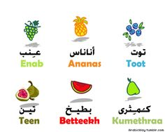 ♥ Enab : 'E sounds like 'Iraq.  ~ ♥ Kumethraa : th in three. If you don't remember how some letters pronounce Here is a reminder for you ;D