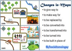 ielts writing task 1 - Changes in MAPS (part 1)