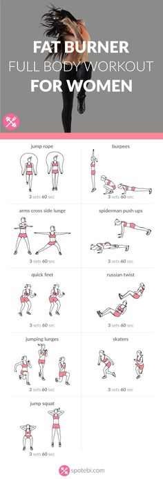 Increase your stamina and endurance with this bodyweight fat burner routine for women. A 30 minute full body workout to tone, tighten and sculpt your body. www.spotebi.com/...