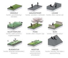 Landscape diagram - used to explain how space works (Isometric diagrams as possible style) Landscape Diagram, Landscape Plans, Urban Landscape, Landscape Design, Architecture Graphics, Concept Architecture, Architecture Drawings, Landscape Architecture, Architecture Diagrams