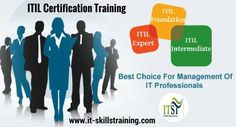 ITIL Foundation Certification Training Course enables you to lay the basis for a complete program of ITIL exams and obtaining various certificates in IT Service Management. This will show that you take your work according to ITIL seriously. It will improve your qualifications for working with other ITIL- certified personnel. #ITIL,#Project Management, #Big Data ,#Digital Marketing ,# SEO ,#Search engine Optimization, #Email Marketing #Content, # Digital Marketing, #Hadoop, #ITST