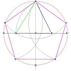 rozkres hexagonu,pentagonu