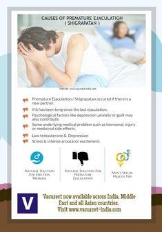 langsomme ejakulationsproblemer