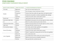 Food cravings and what your body really needs