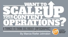 Get Your Content to Scale: 20+ Experts Tell How [Infographic] - http://contentmarketinginstitute.com/2017/02/scale-content-operations/?utm_term=READ%20THIS%20ARTICLE&utm_campaign=Want%20to%20Scale%20Up%20Your%20Content%20Operations%204%20Things%20to%20Think%20Big%20About%20%5BInfographic%5D&utm_content=email&utm_source=Act-On%20Software&utm_medium=email