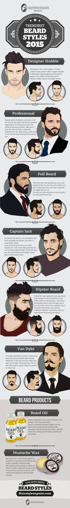 Trendiest Beard Styles 2015 - Imgur