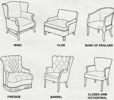 Resultado de imagem para upholstered chair parts name