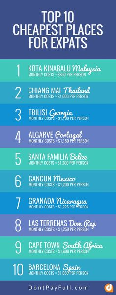 Travel Abroad: Top 10 Cheapest Places for Expats #DontPayFull