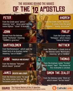 Infographic: The meaning behind the names of the 12 apostles - Catholic Link Frases Gospel, Teologia Biblica, Curiosidades … Bible Study Notebook, Bible Study Tools, Scripture Study, Bible Teachings, Bible Scriptures, Bible Quotes, Heiliges Land, Bibel Journal, Catholic Religion
