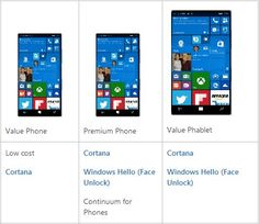 the latest innovations: 10 Low End Smartphone Windows Mobile Not Support L...