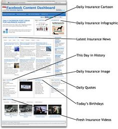 Daily Facebook Content Aggregate for Insurance
