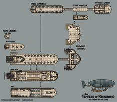 final fantasy airship map - Google Search Fantasy Map, Medieval Fantasy, High Fantasy, Final Fantasy, Ship Map, Rpg Map, City Layout, Steampunk Airship, Dnd Monsters