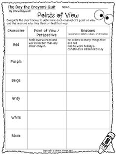 Point of View Questions | Reading in the Upper Grades | Pinterest ...