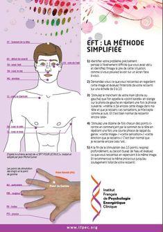 EFT : La Méthode Simplifiée