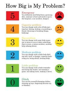 This printable chart could help with classroom management and student conflict-resolution (Step Children Chore Charts) Emotional Regulation, Self Regulation, Emotional Development, Behaviour Management, Classroom Management, Stress Management, Conflict Management, Change Management, Project Management