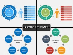 Sales Cycle Powerpoint Template  Powerpoint Templates