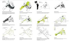 WE Architecture. Future City Center project. Series of site analysis diagrams showing a variety of forces acting on the site. Representing different forces in a similar manner, on the same site drawing is very effect. Makes it easy to overlay the different forces and determine what points of the site are most active. Font is a bit too small to read though.:
