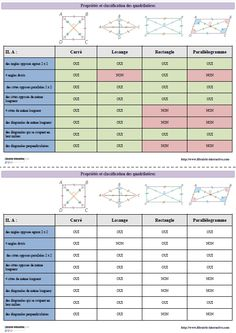 Mesures de masse – Masse g, kg - Cm2 – Exercices avec ...
