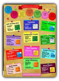 Google Docs for Learning #EdTech Glogster