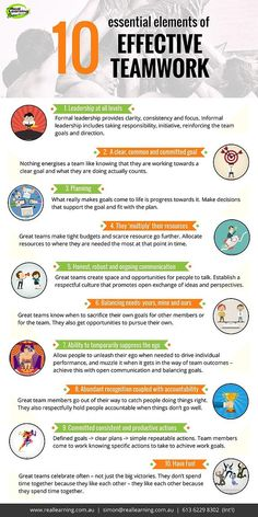 10 essential elements for effective teamwork (infographic) Leadership Strengths, Leadership Strategies, Leadership Coaching, Leadership Development, Leadership Quotes, Life Coaching, Effective Teamwork, Effective Meetings, Effective Leadership Skills