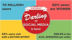 Pinterest Marketing in Nashville Tennessee