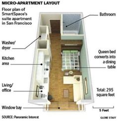 Micro apartments a tight squeeze but livable - Business - The Boston Globe