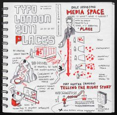Some cool TYPO sketchnotes by Eva Lotta Lamm: Dale Herigstad: Media Space. Where is what? What is where? & Nat Hunter: Telling the right story @ Typo London, via Flickr.